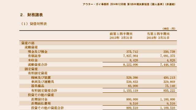 2014年12月期(第12期) 第1四半期決算短信