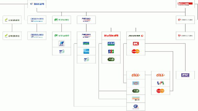 お金の流れとATM手数料の図表をまとめておく(2015年版)