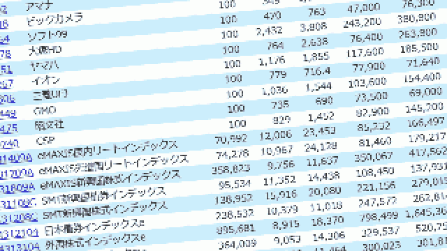 2015年7~9月の売買記録
