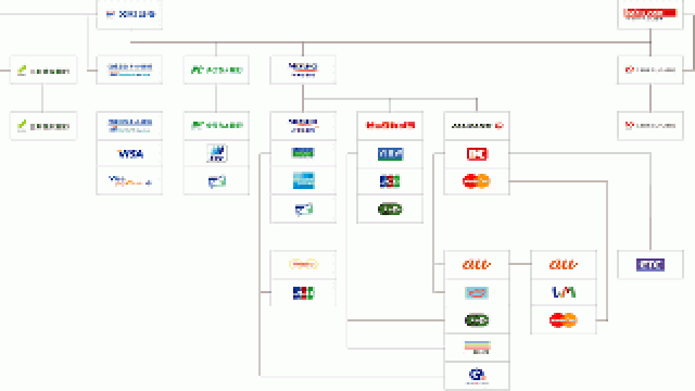 お金の流れとATM手数料の図表をまとめておく(2016年版)
