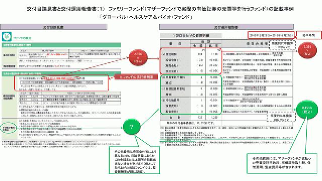 三菱UFJ国際投信が「目論見書を読み解くガイド」を作成・公開