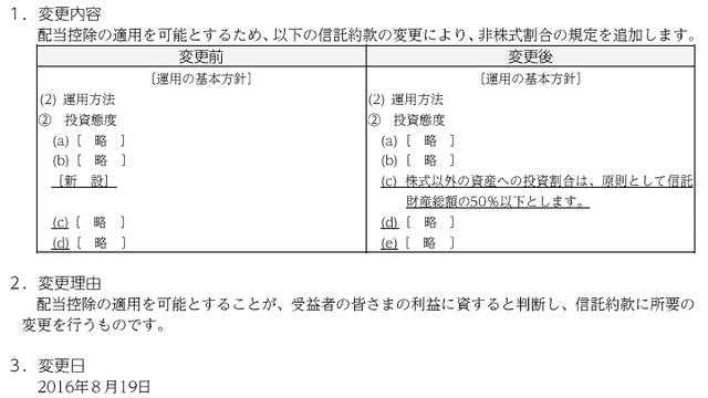 三井住友・げんきシニアライフ・オープンの約款変更のイメージ