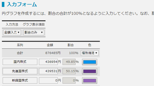 アセットアロケーション円グラフメーカーの作成結果のイメージ