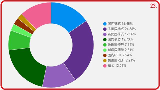 画像グラフ