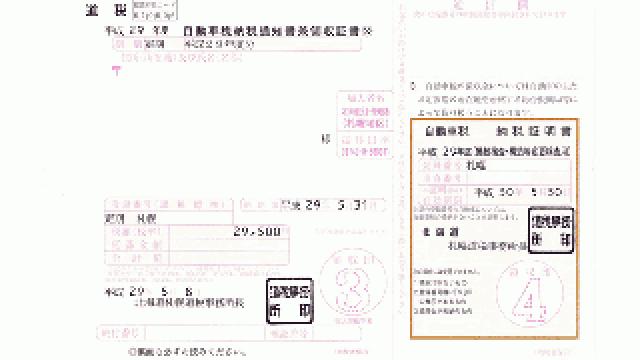 自動車税をクレジットカード納税しました(2017年)