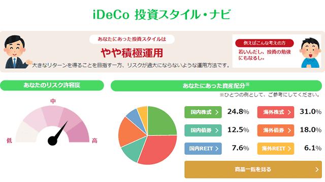 大和証券のiDeCo投資スタイル・ナビのイメージ