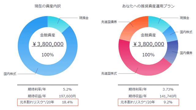 財産ネットの資産の窓口のイメージ
