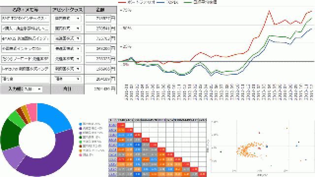 すべての投資応援ツールのグラフを画像化しました